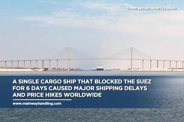 A single cargo ship that blocked the Suez for 6 days caused major shipping delays and price hikes worldwide